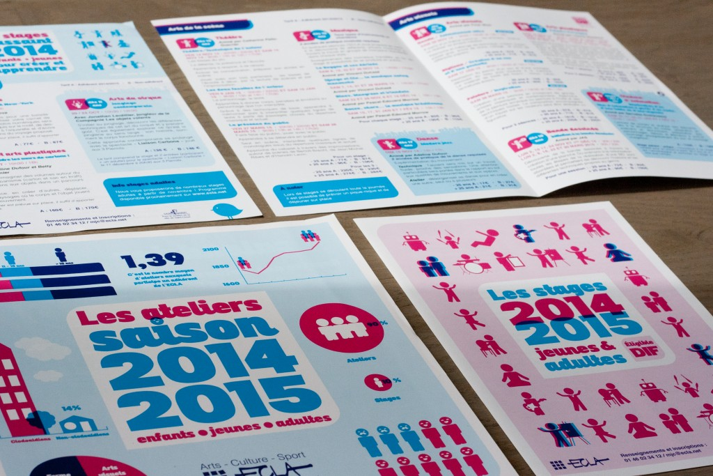 Documents ECLA Saison 2014 2015